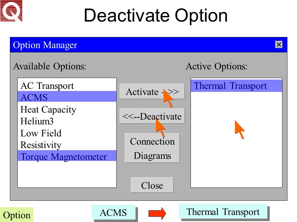 Deactivate Option Available Options: Active Options: Option Manager
