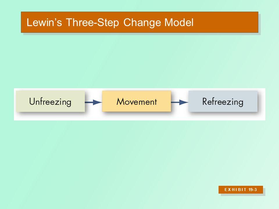 Lewin's Three-Step Change Model