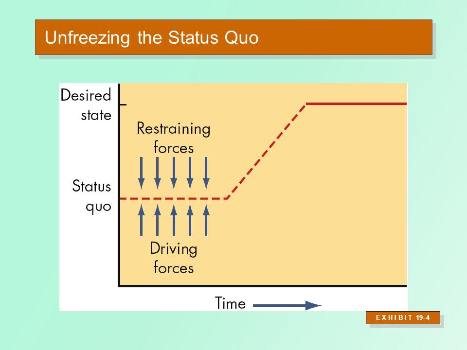 Unfreezing the Status Quo