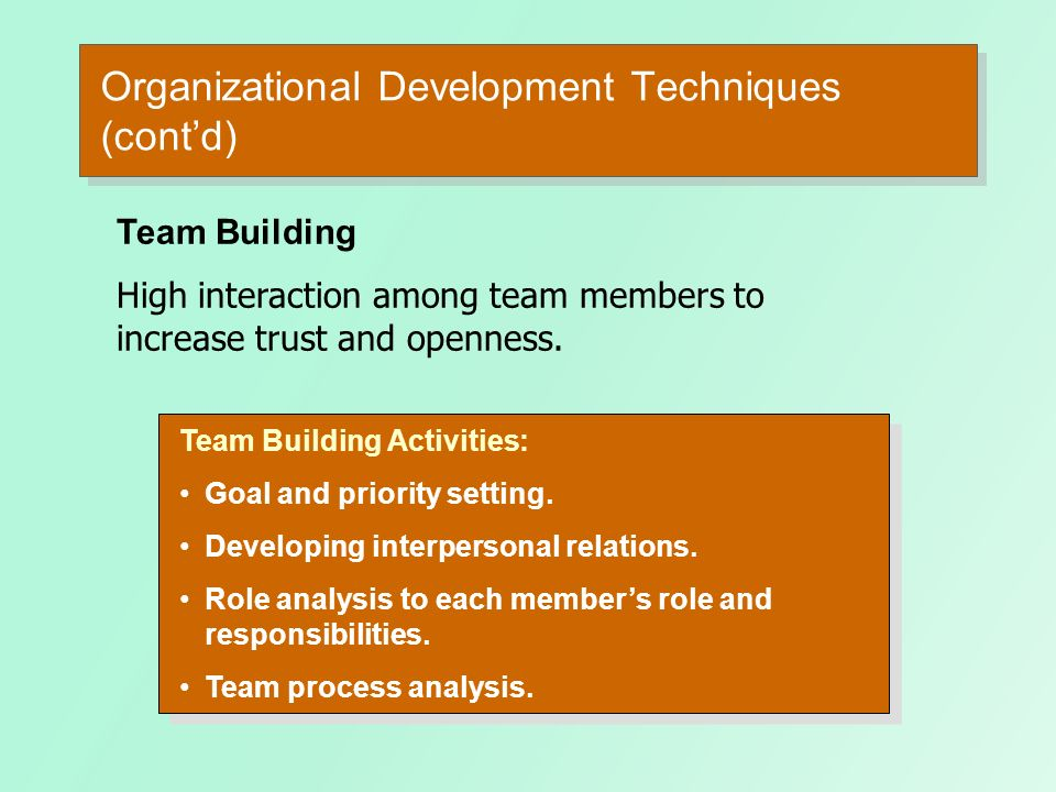 Techniques of team building for organizational development
