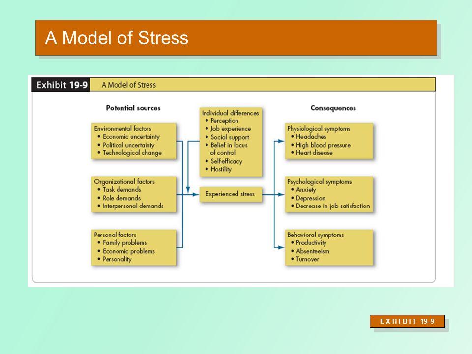 A Model of Stress E X H I B I T 19–9
