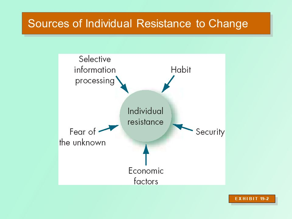Sources of Individual Resistance to Change