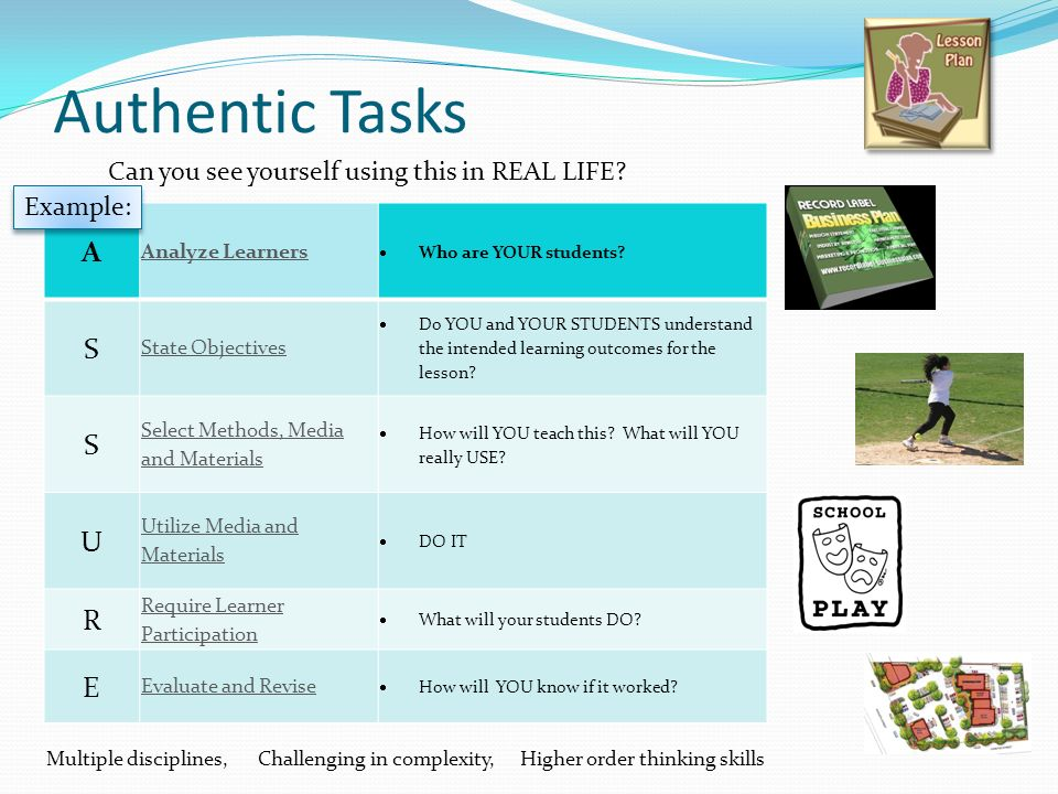 Authentic Tasks Can you see yourself using this in REAL LIFE Example: A. Analyze Learners. Who are YOUR students