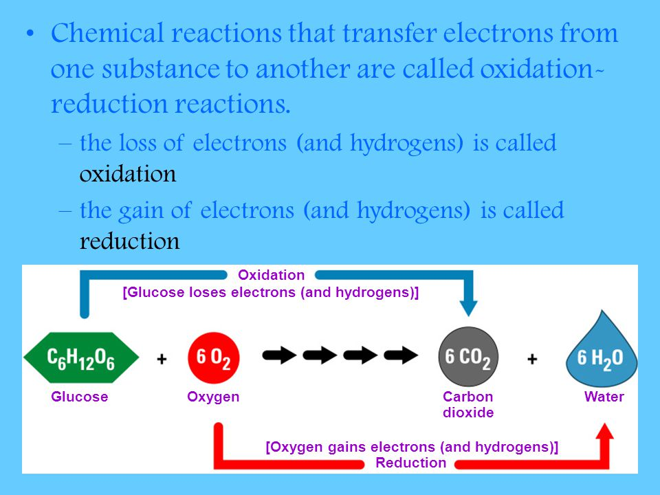 Chemical reactions that transfer electrons from one substance to another are called oxidation-reduction reactions.