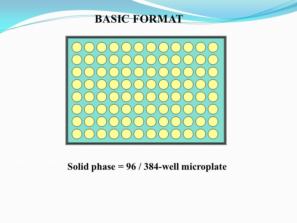 BASIC FORMAT Solid phase = 96 / 384-well microplate