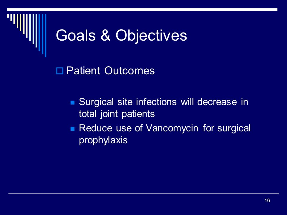 Goals & Objectives Patient Outcomes