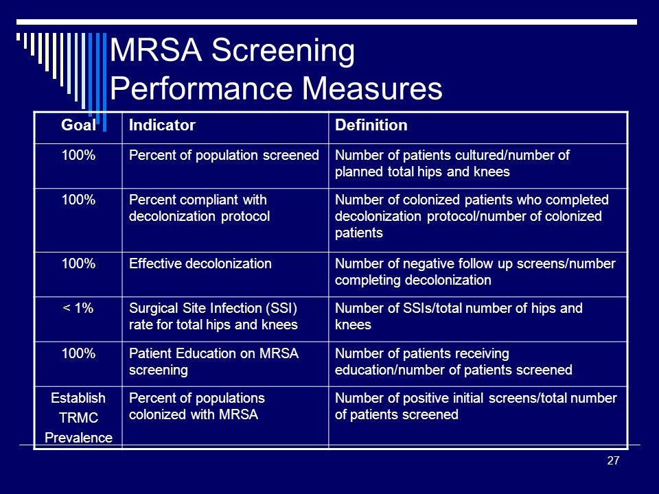 MRSA Screening Performance Measures