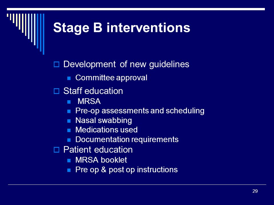 Stage B interventions Development of new guidelines Staff education