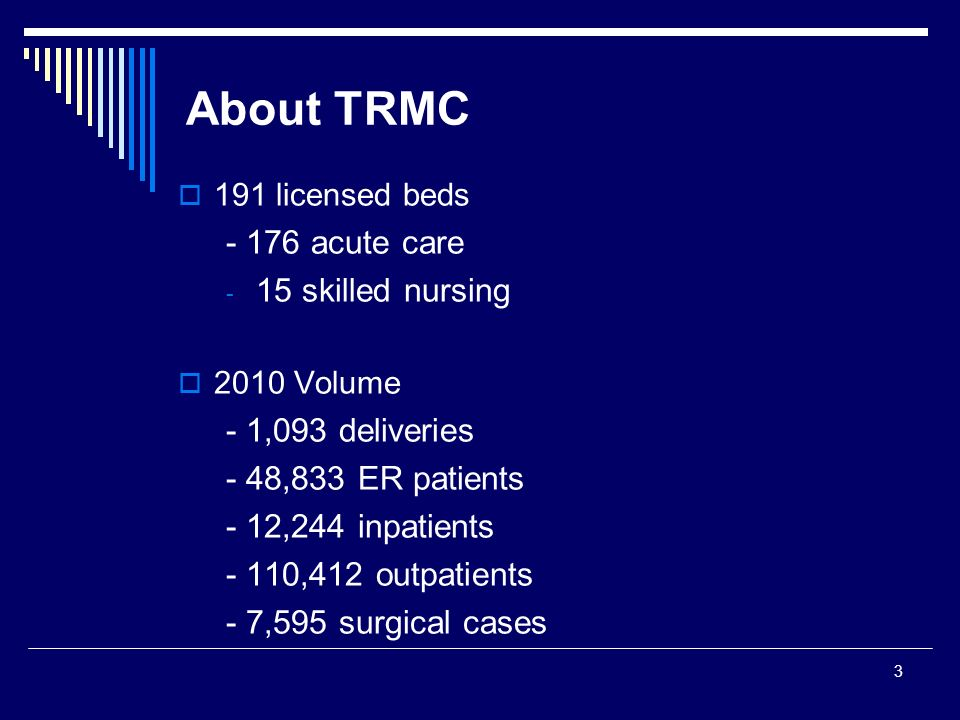 About TRMC - 176 acute care 15 skilled nursing - 1,093 deliveries
