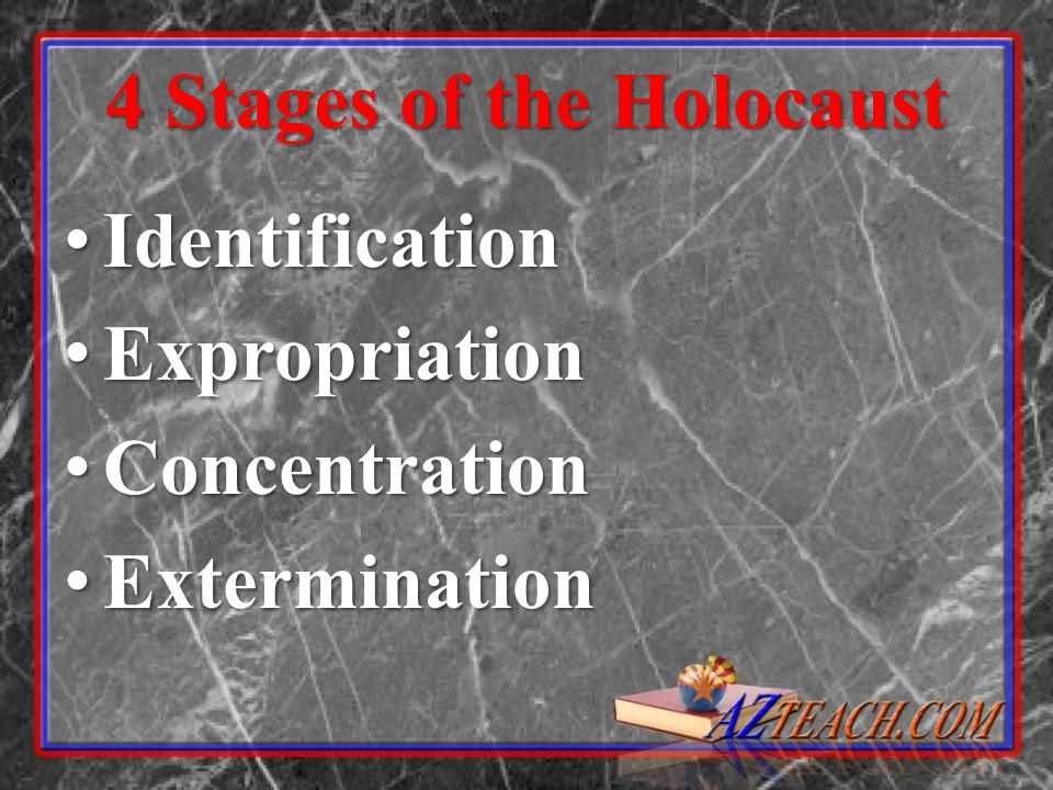 4 Stages of the Holocaust