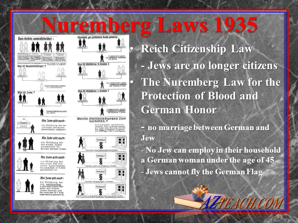 Nuremberg Laws 1935 Reich Citizenship Law