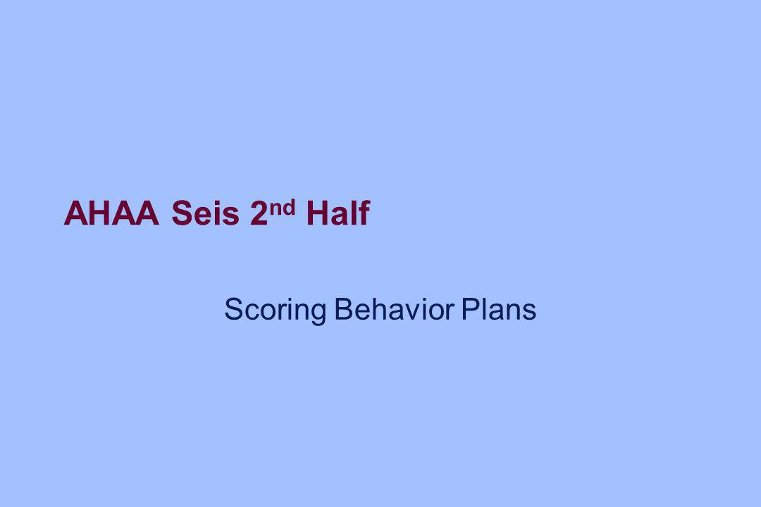 Scoring Behavior Plans