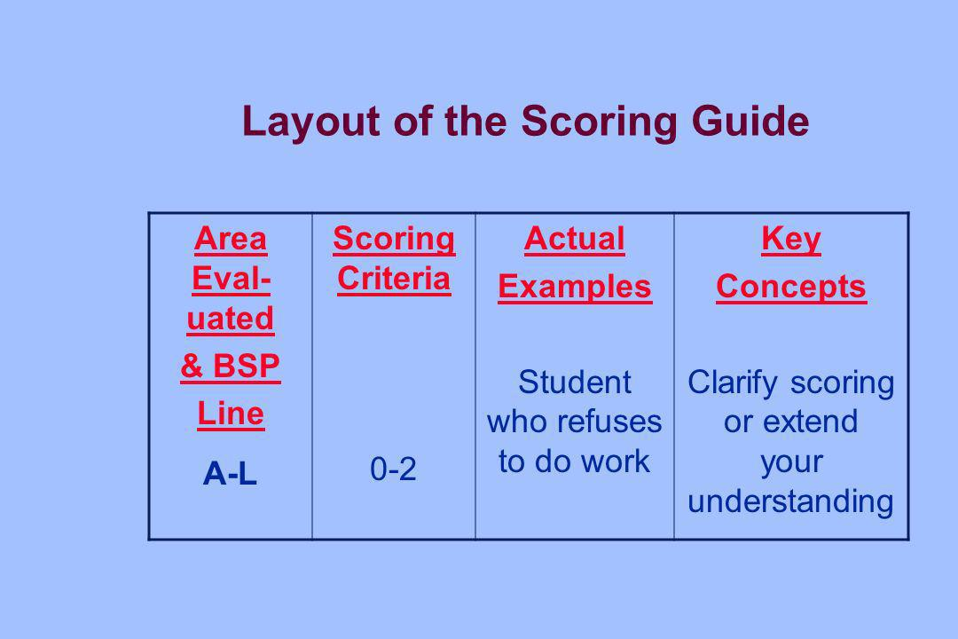Layout of the Scoring Guide