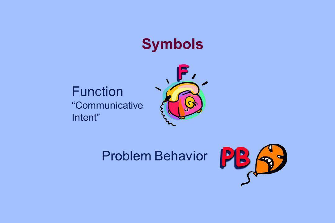 Symbols F Function Communicative Intent Problem Behavior PB