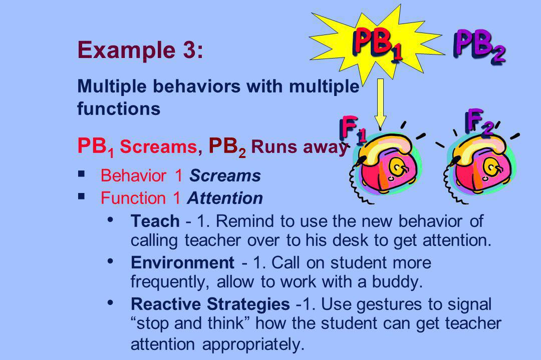 PB1 PB2 F2 F1 Example 3: PB1 Screams, PB2 Runs away