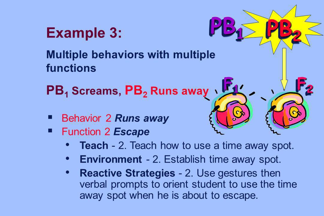 PB1 PB2 F1 F2 Example 3: PB1 Screams, PB2 Runs away