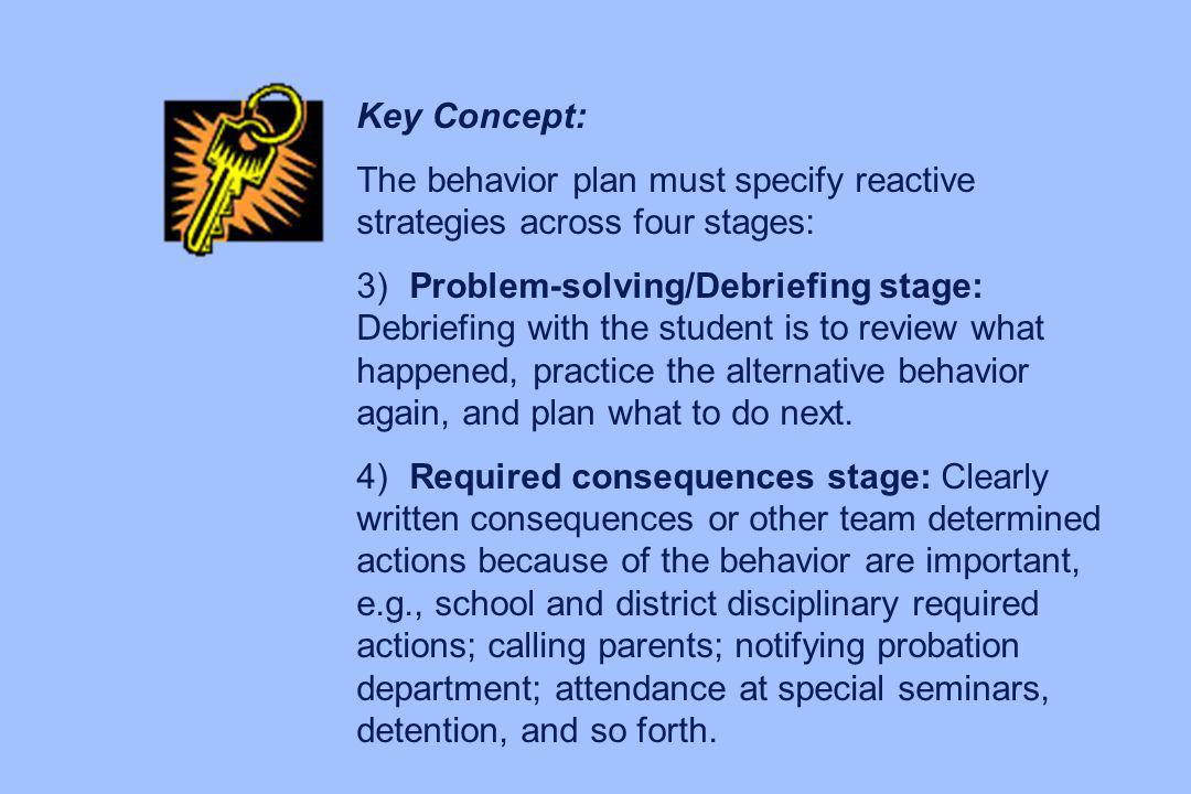 Key Concept: The behavior plan must specify reactive strategies across four stages: