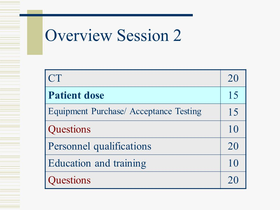 Overview Session 2 CT 20 Patient dose 15 Questions 10