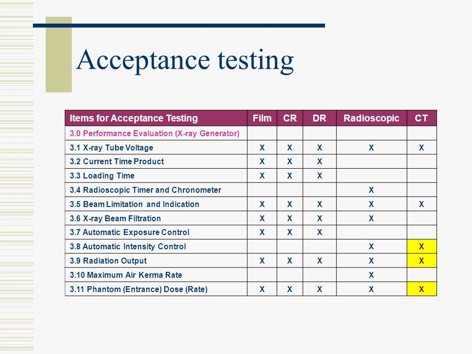 Acceptance testing Items for Acceptance Testing Film CR DR Radioscopic