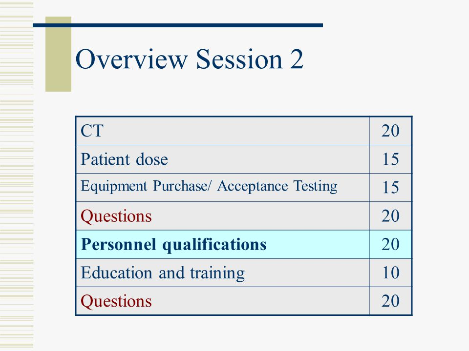 Overview Session 2 CT 20 Patient dose 15 Questions