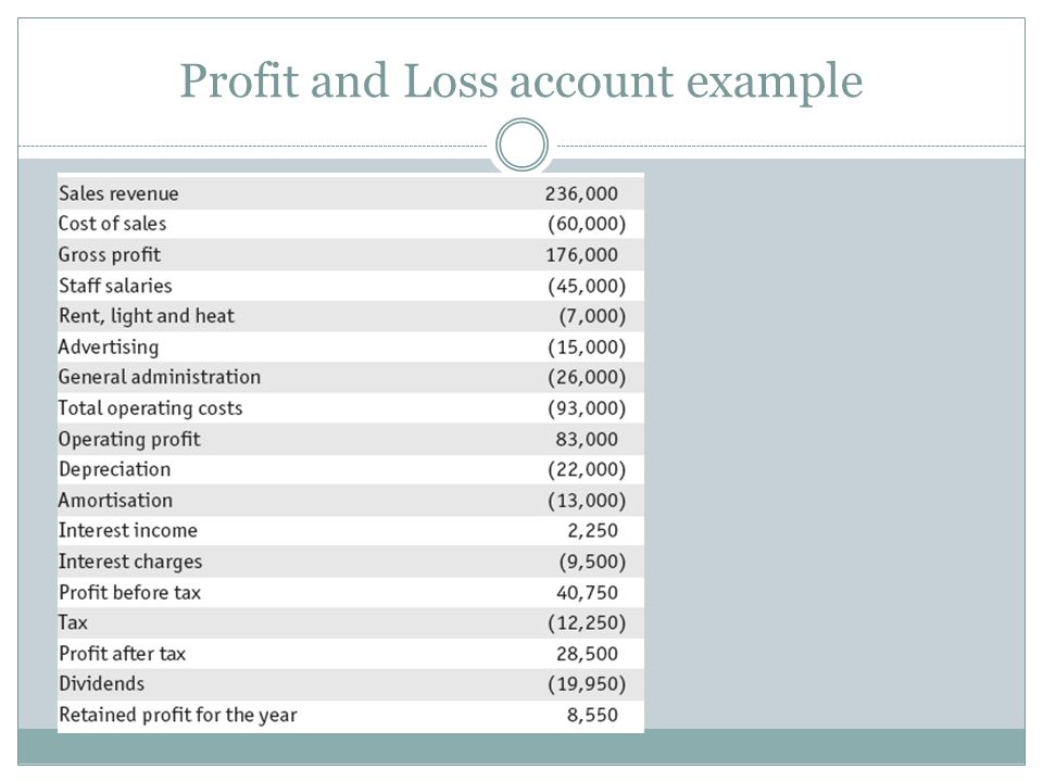 Profit and Loss account example