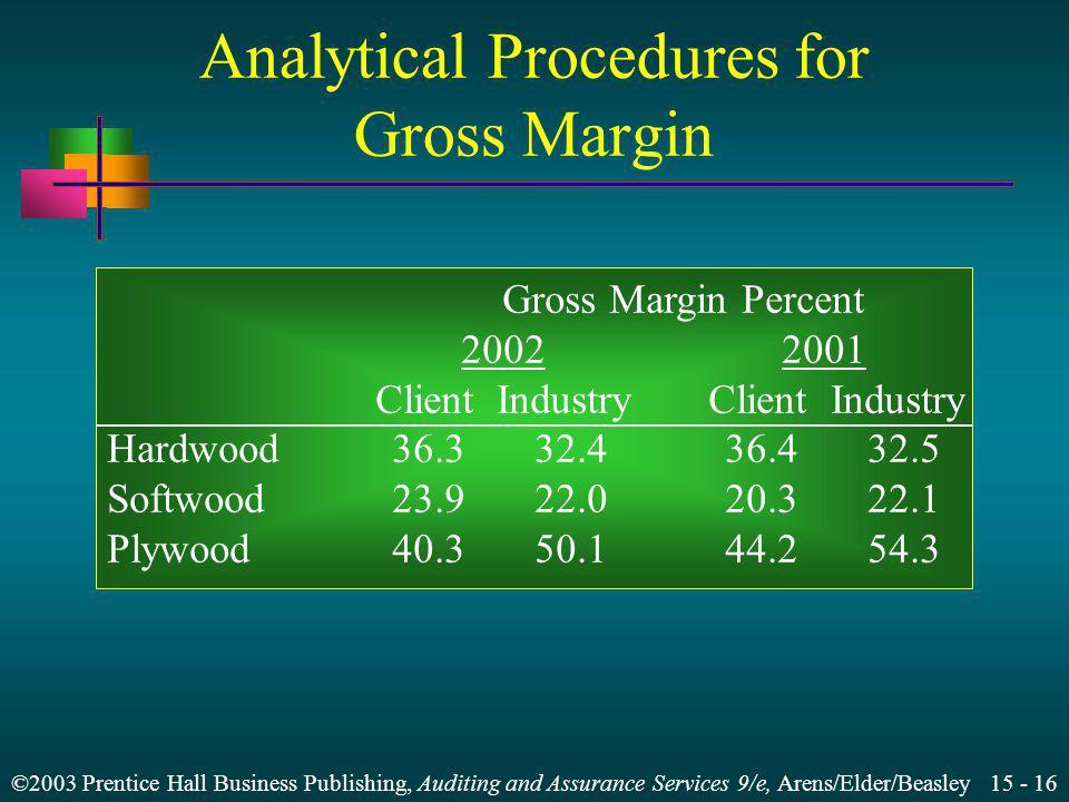 Analytical Procedures for Gross Margin