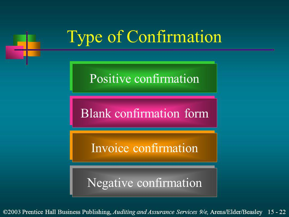 Type of Confirmation Positive confirmation Blank confirmation form