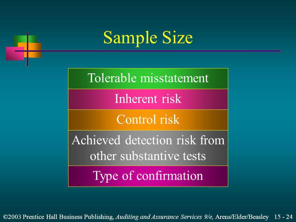 Sample Size Tolerable misstatement Inherent risk Control risk