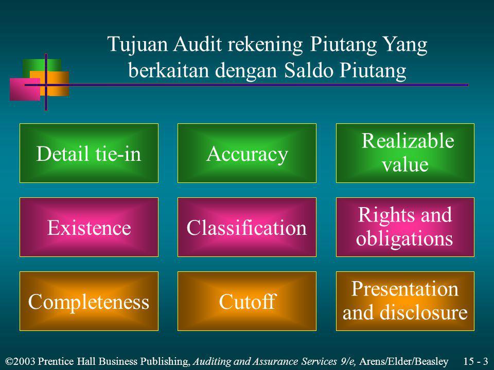 Tujuan Audit rekening Piutang Yang berkaitan dengan Saldo Piutang