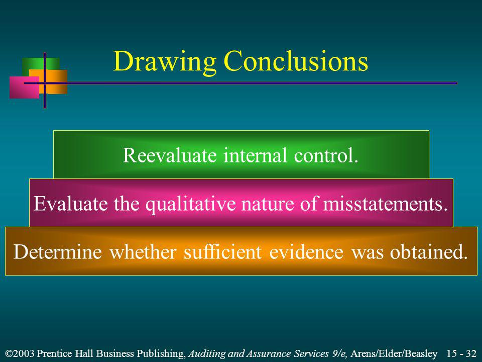 Drawing Conclusions Reevaluate internal control.