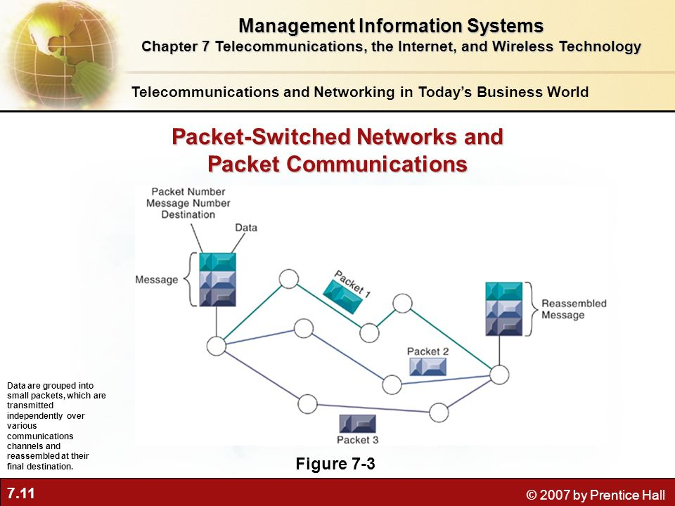 Packet-Switched Networks and Packet Communications
