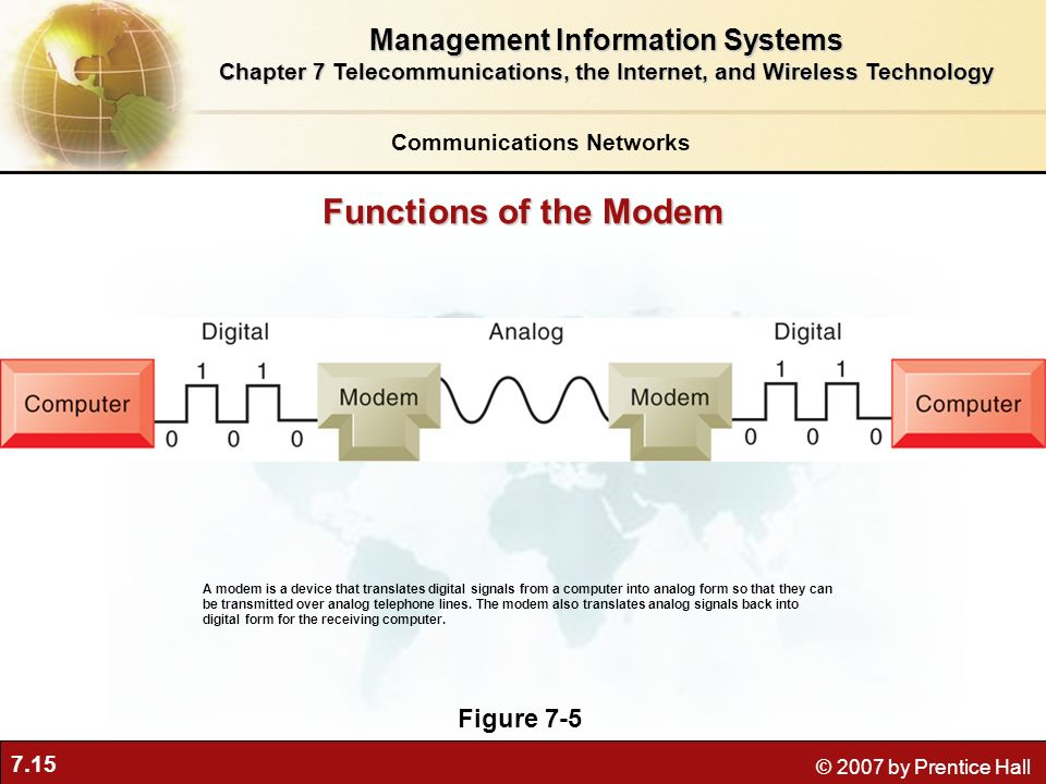 Functions of the Modem Management Information Systems Figure 7-5