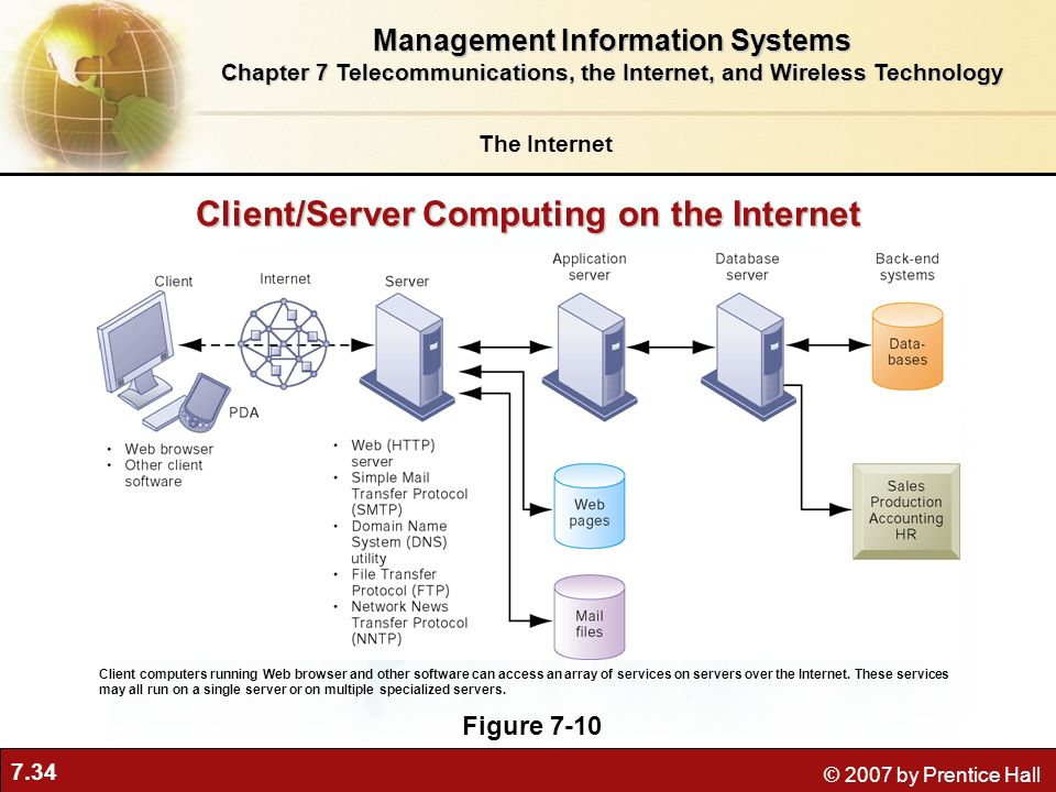 Client/Server Computing on the Internet