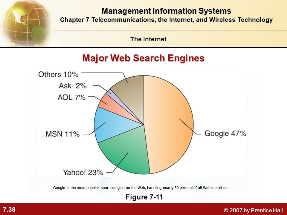 Major Web Search Engines