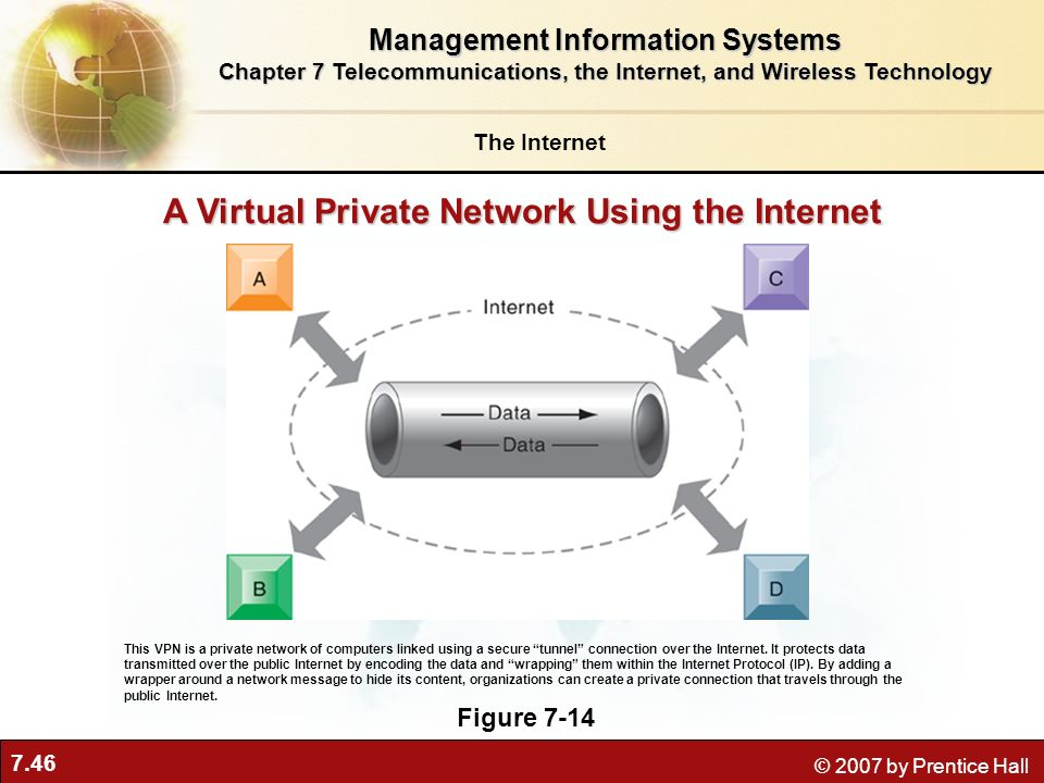 A Virtual Private Network Using the Internet