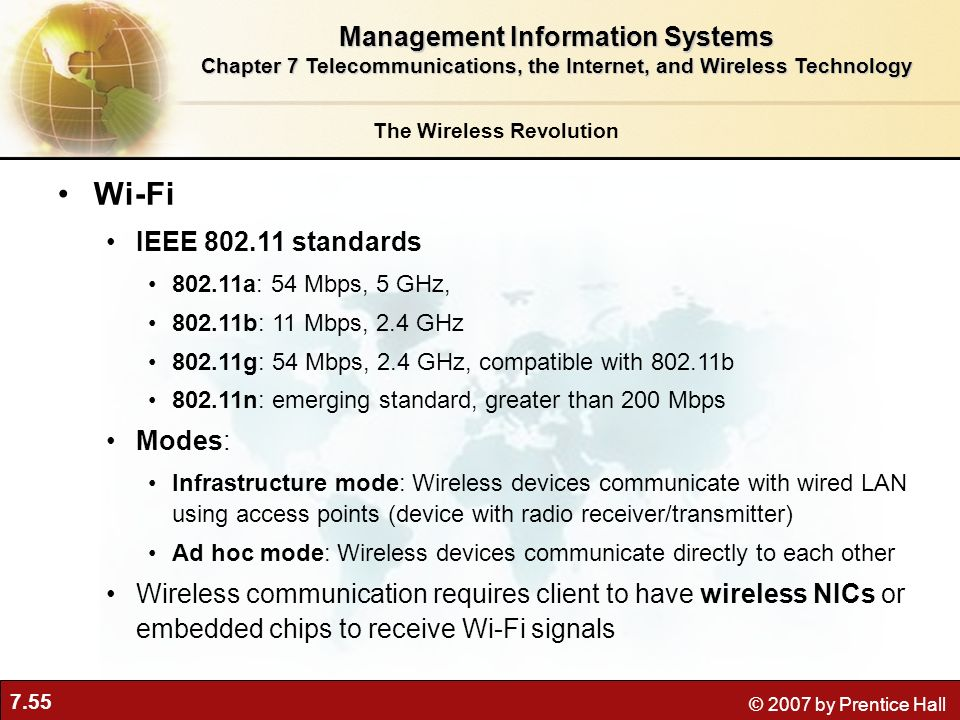 Wi-Fi Management Information Systems IEEE 802.11 standards Modes: