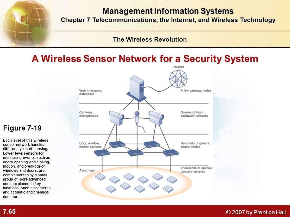 A Wireless Sensor Network for a Security System