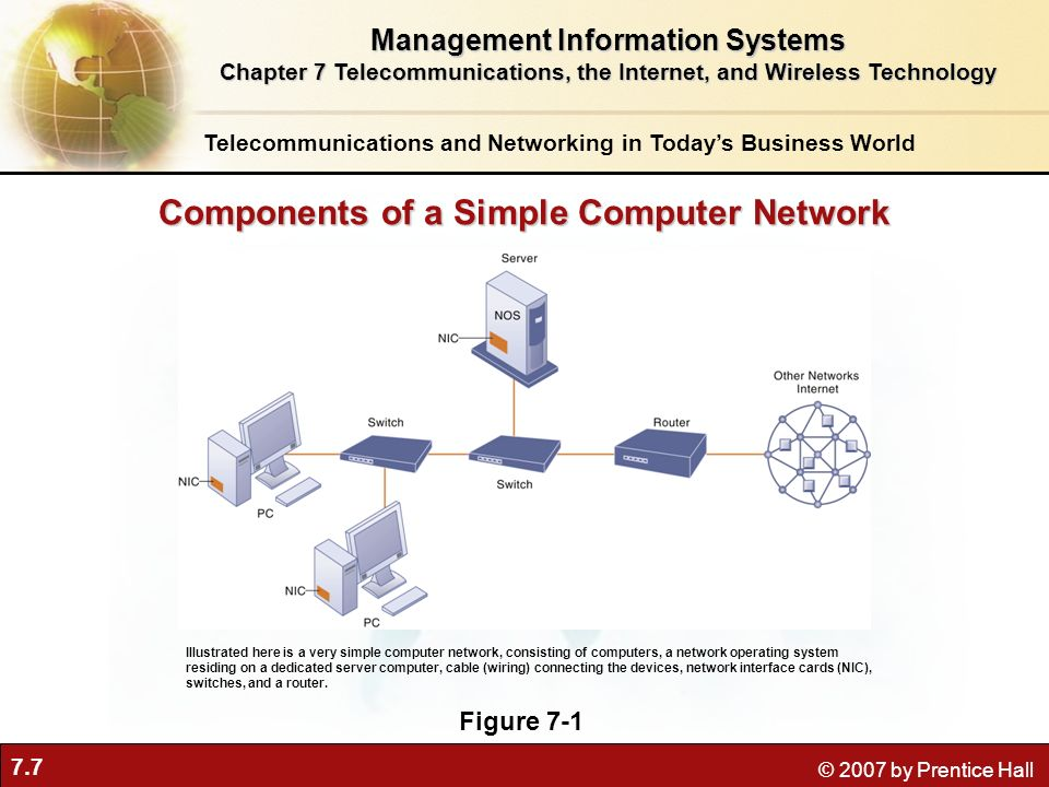 Components of a Simple Computer Network