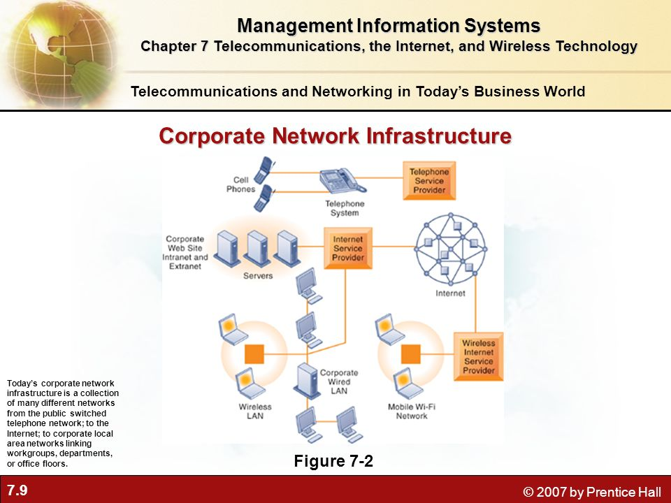 Corporate Network Infrastructure