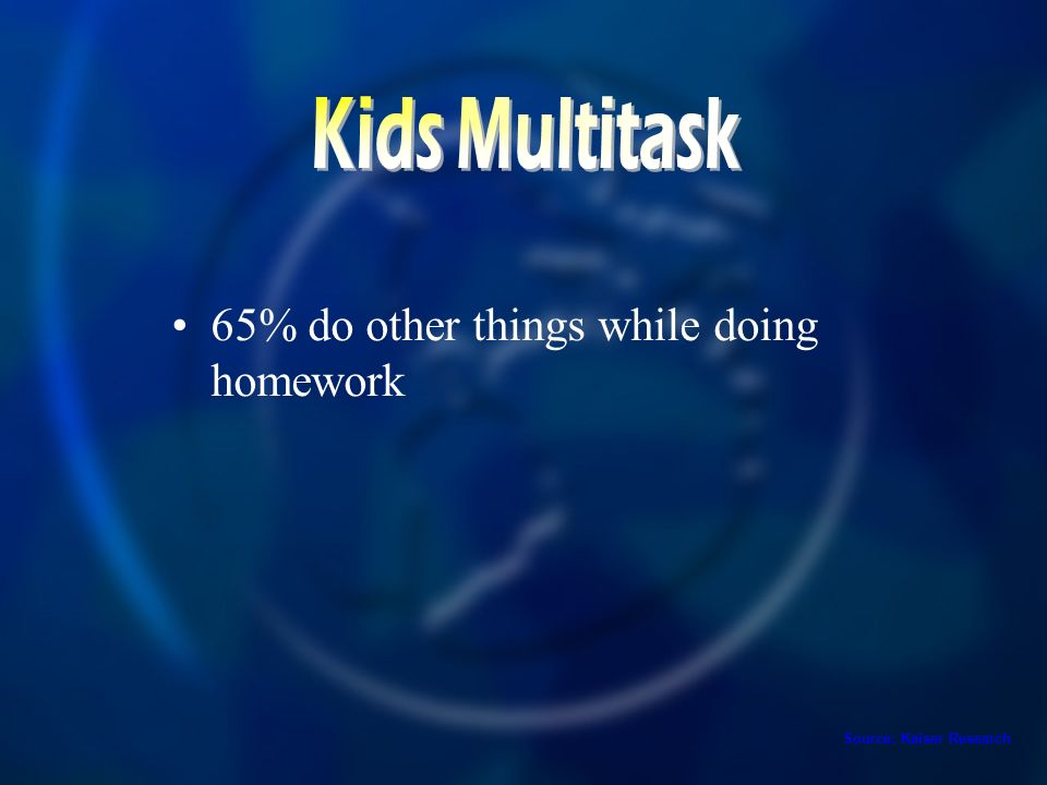 Kids Multitask 65% do other things while doing homework