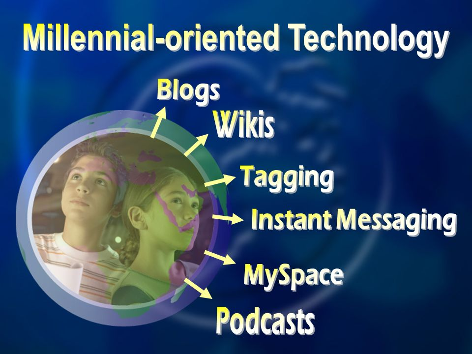 Millennial-oriented Technology