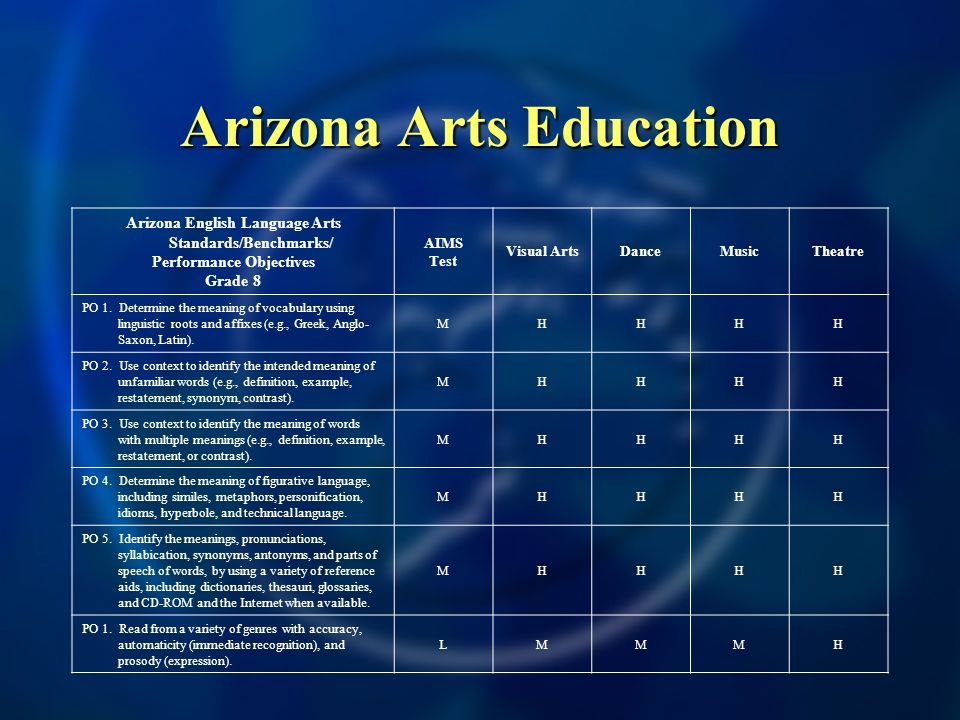 Arizona Arts Education