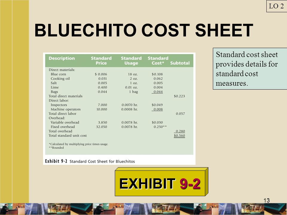 BLUECHITO COST SHEET EXHIBIT 9-2