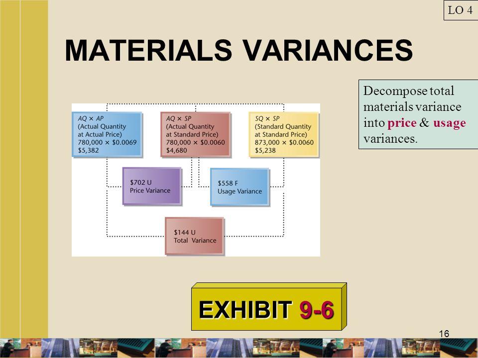 MATERIALS VARIANCES EXHIBIT 9-6