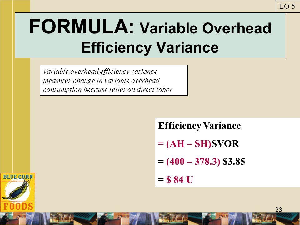FORMULA: Variable Overhead Efficiency Variance