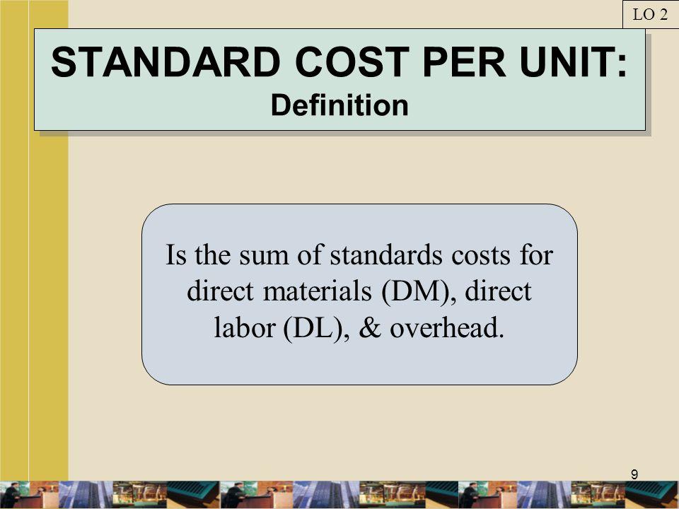 STANDARD COST PER UNIT: Definition