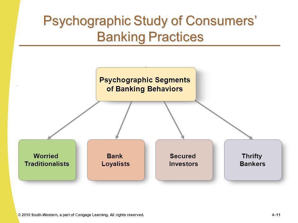 Psychographic Study of Consumers' Banking Practices