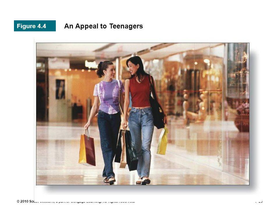 An Appeal to Teenagers Figure 4.4