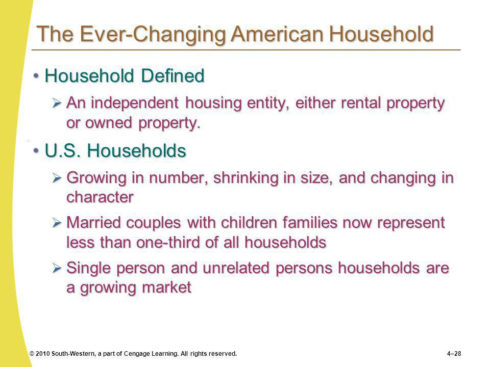 The Ever-Changing American Household
