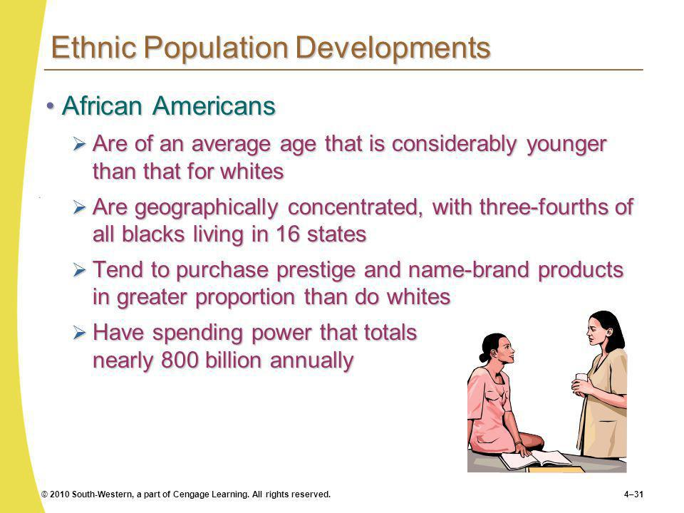 Ethnic Population Developments